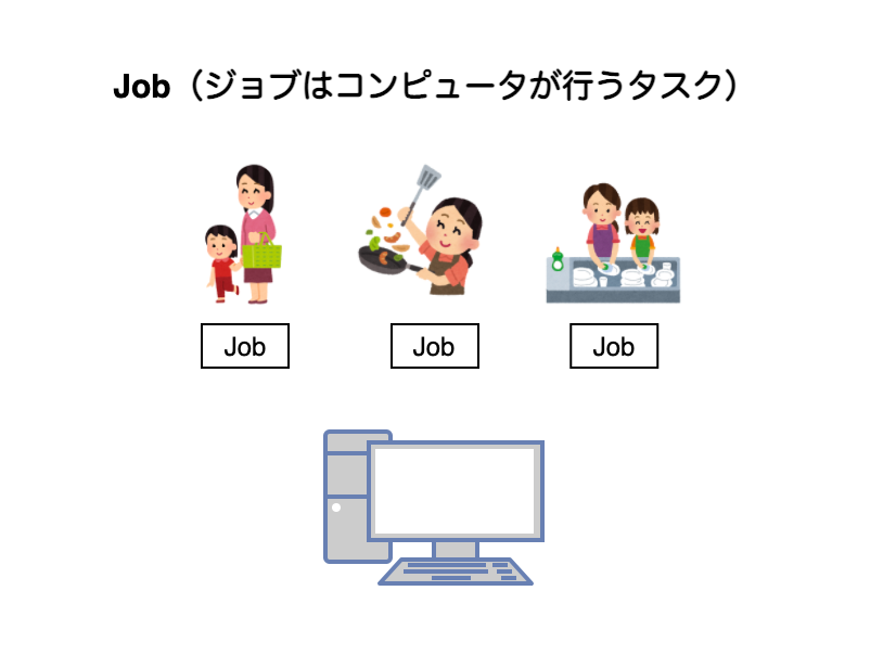 about-job